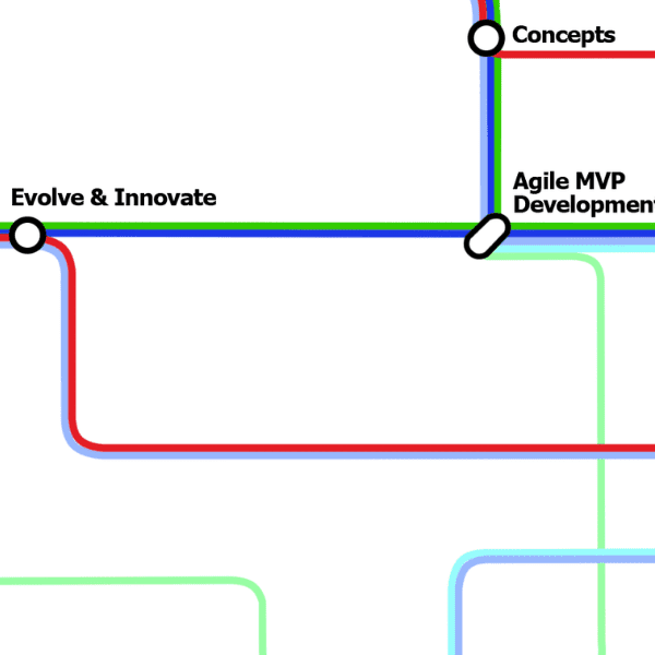 Working with Semantia - Collaboration flow
